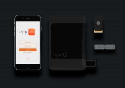 MyDx® Analyzer 2.0 + CannaDx™ Sensor Kit
