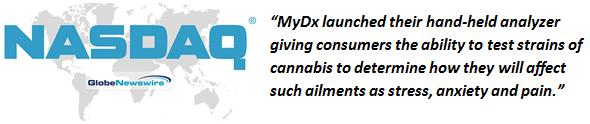 NASDAQ - MyDx - Review - Reviews