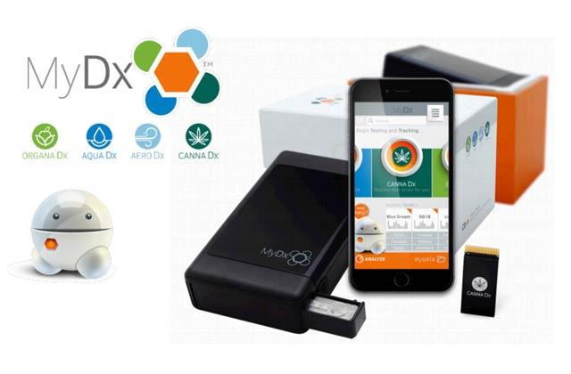 MyDx Package